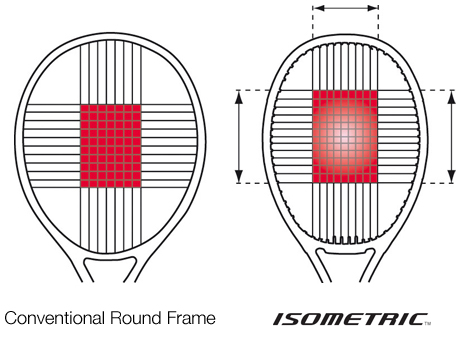 Tennis Tech ISOMETRIC